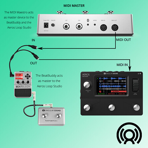 MIDI connections BB manual